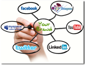 Business Using Social Media
