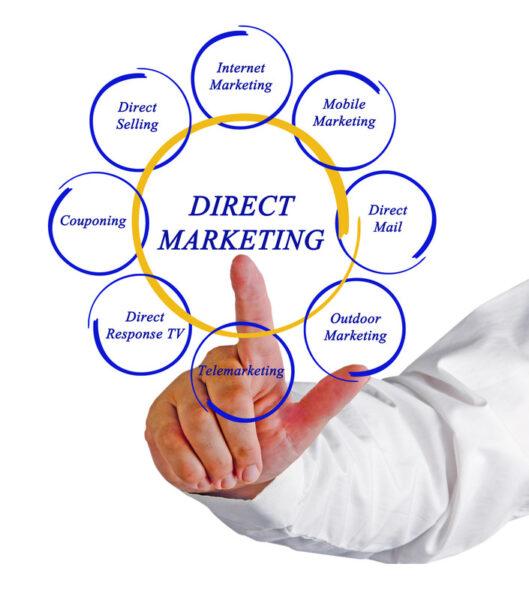 Direct marketing sales