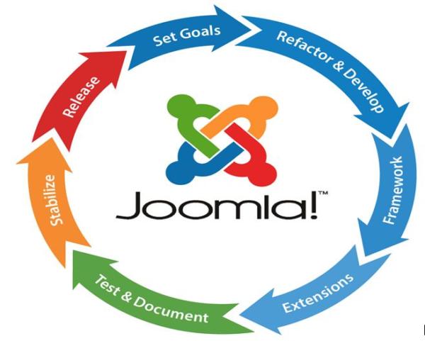 joomla-123