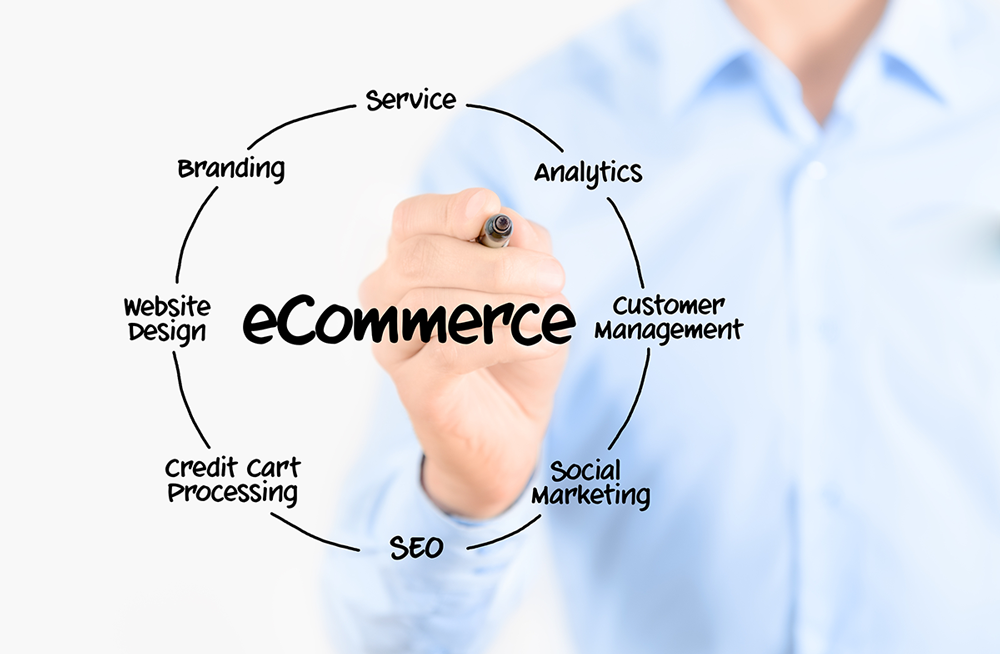 Steps for making a successful eCommerce business