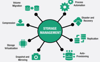 Server Storage Management Tools